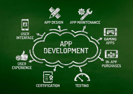 keywords: App Development Chart with keywords and icons on blackboard Stock Photo