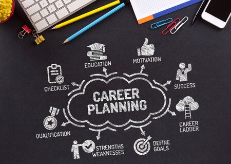 weaknesses: Career Planning Chart with keywords and icons on blackboard Stock Photo