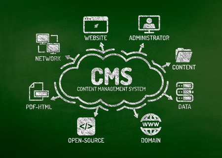 backlink: CMS Content Management System Chart with keywords and icons on blackboard