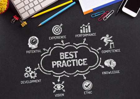 outcomes: Best Practice Chart with keywords and icons on blackboard