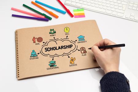 Tableau des bourses d'études avec des mots clés et des icônes d'esquisse