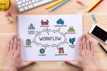 Workflow grafiek met zoekwoorden en schets iconen Stockfoto - 59878551