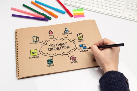 software engineering: Software Engineering chart with keywords and sketch icons