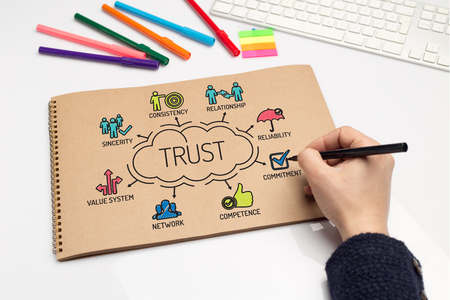 belief systems: Trust chart with keywords and sketch icons Stock Photo
