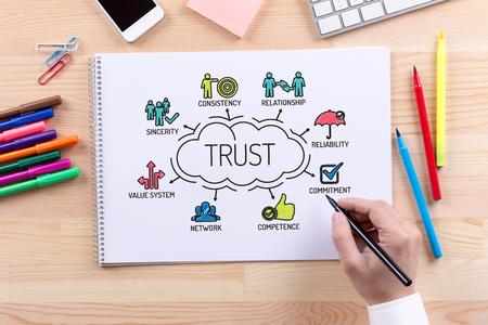 liable: Trust chart with keywords and sketch icons Stock Photo