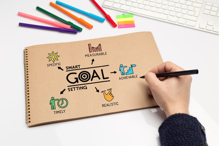 Smart Goal Setting chart with keywords and sketch icons