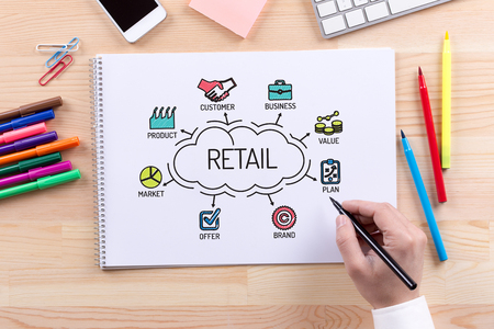 finance department: Retail chart with keywords and sketch icons