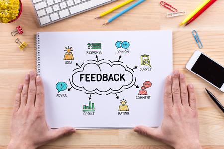 Grafico di feedback con parole chiave e icone di schizzo