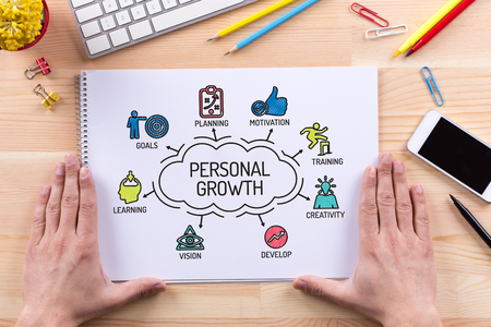 personality development: Personal Growth chart with keywords and sketch icons