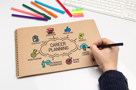 future business: Career Planning chart with keywords and sketch icons
