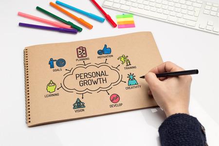crecimiento personal: Curva de crecimiento personal con palabras clave y los iconos de dibujo