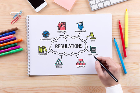 regulations: Regulations chart with keywords and sketch icons