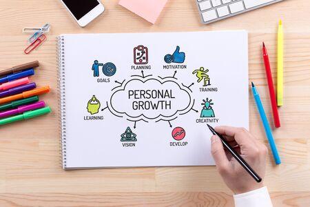 Curva de crecimiento personal con palabras clave y los iconos de dibujo