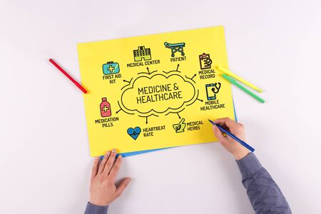 hospital patient: Medicine and Healthcare chart with keywords and sketch icons