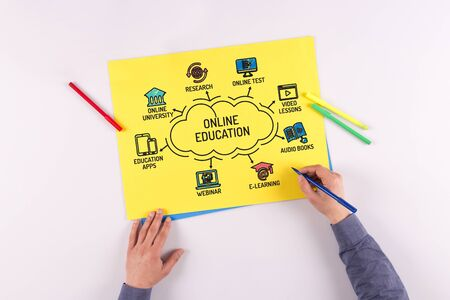 keywords: Online Education chart with keywords and sketch icons Stock Photo