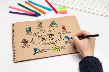 overseeing: Marketing Strategy chart with keywords and sketch icons
