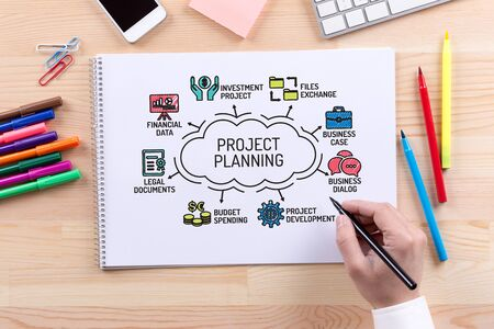 project planning: Project Planning chart with keywords and sketch icons