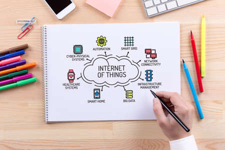 keywords: Internet of Things chart with keywords and sketch icons Stock Photo