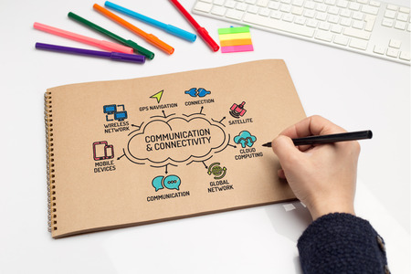 keywords: Communication and Connectivity chart with keywords and sketch icons