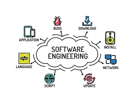 software engineering: Software Engineering chart with keywords and icons. Sketch