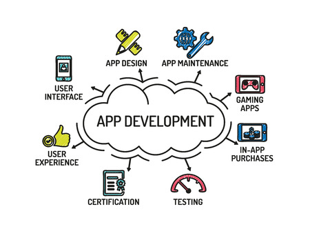 keywords: App Development Chart with keywords and icons. Sketch
