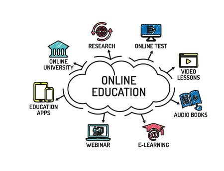 keywords: Online Education Chart with keywords and icons. Sketch