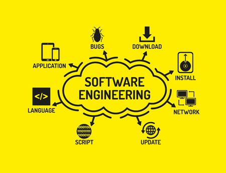 Software Engineering chart with keywords and icons