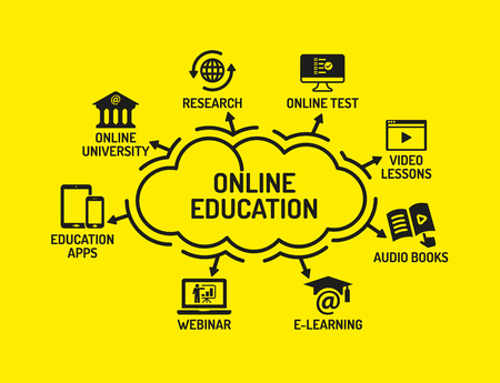 Online Education Chart with keywords and icons