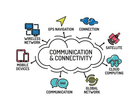 keywords: Communication and Connectivity Chart with keywords and icons. Sketch