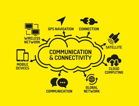 connectivity: Communication and Connectivity Chart with keywords and icons