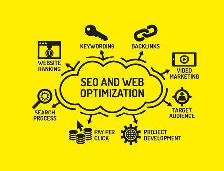 keywords: SEO and Web Optimization chart with keywords and icons
