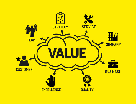 Value. Chart with keywords and icons on yellow background Illustration