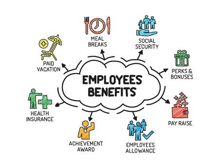Beneficios a los empleados - Gráfico con palabras clave e iconos - Diseño plana