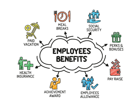 pay raise: Employee Benefits - Chart with keywords and icons - Flat Design