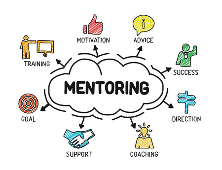 Mentoring. Chart with keywords and icons. Sketch Stock Vector - 61461473