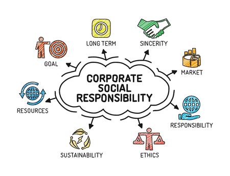 Corporate Social Responsibility. Chart with keywords and icons - Sketch Vettoriali