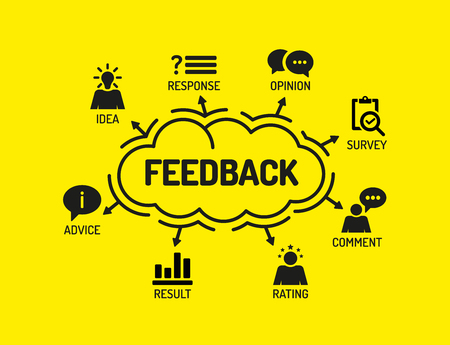 Feedback. Chart with keywords and icons on yellow background
