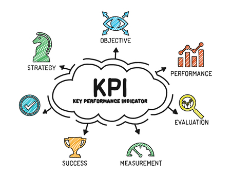 KPI Key Performance Ind? CATOR. Chart mit Schlüsselwörter und Symbole - Skizze