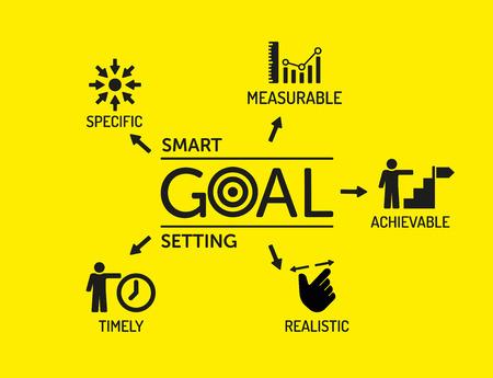 Intelligente Goal Setting. Grafico con le parole chiave e le icone su sfondo giallo