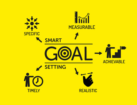 achievable: Smart Goal Setting. Chart with keywords and icons on yellow background