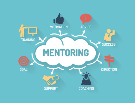Mentoring. Chart with keywords and icons. Flat Design Фото со стока - 61462087