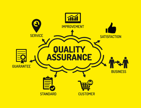 keywords background: Quality Assurance. Chart with keywords and icons on yellow background