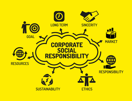long term: Corporate Social Responsibility. Chart with keywords and icons on yellow background