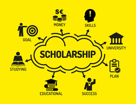 Scholarship. Chart with keywords and icons on yellow background Illustration