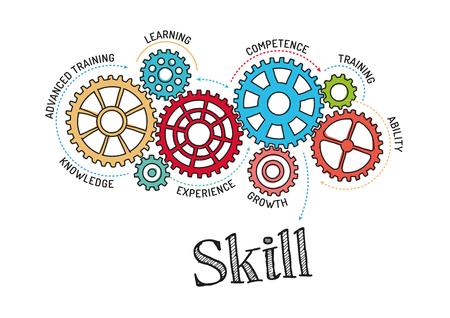 skill: Gears and Skill Mechanism Illustration