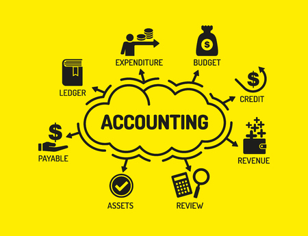 ledger: Accounting. Chart with keywords and icons on yellow background Illustration