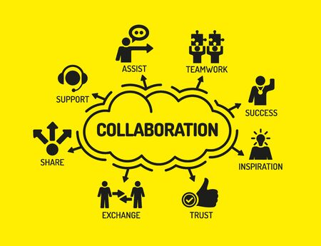 keywords background: Collaboration. Chart with keywords and icons on yellow background Illustration