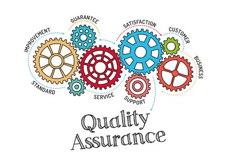 Engrenages et Assurance Qualité Mécanisme