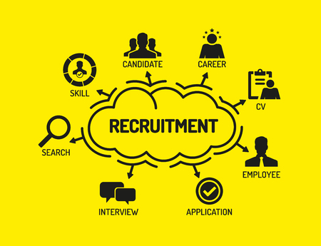 Recruitment. Chart with keywords and icons on yellow background