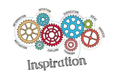 inspiration: Gears and Inspiration Mechanism